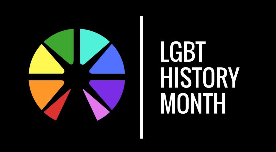 LGBT History Month at An Lanntair - An Lanntair